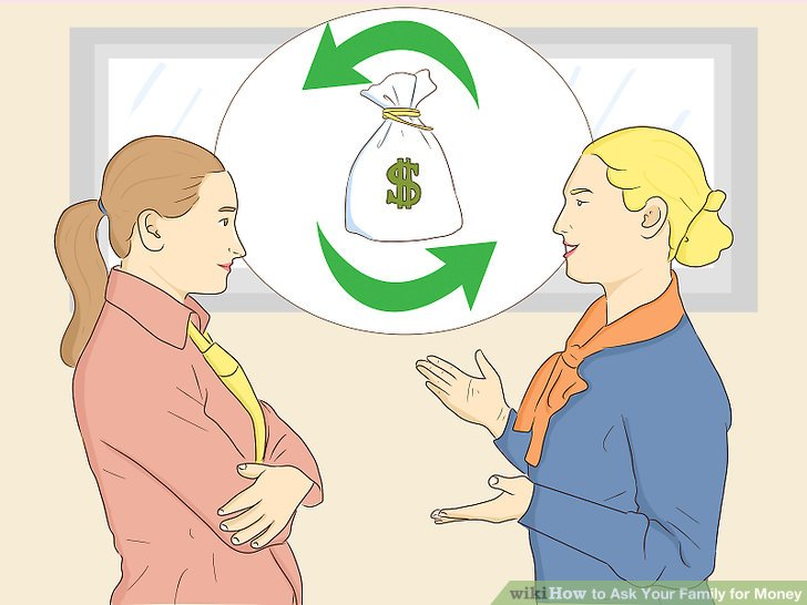 Erarbeiten Sie einen Rückzahlungsplan.
