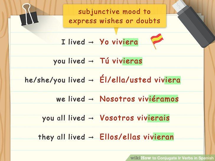 Conjugate Ir Verbs in Spanish Step 8.jpg