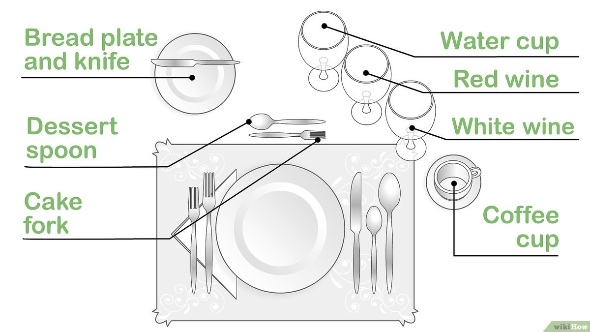 Holiday Dining Etiquette Proper Table Setting Table