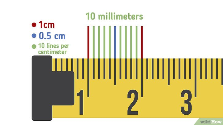 Measuring Tape Diagram