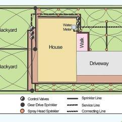 4 Way Circuit Wiring Diagram Trail Tech Copy For Trailer Elisaymk Cómo Instalar Un Sistema De Riego Por Aspersión