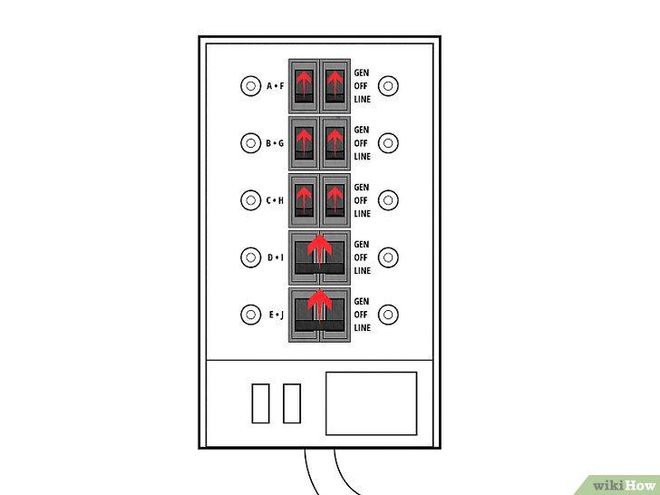 Cómo conectar un generador portátil a una casa