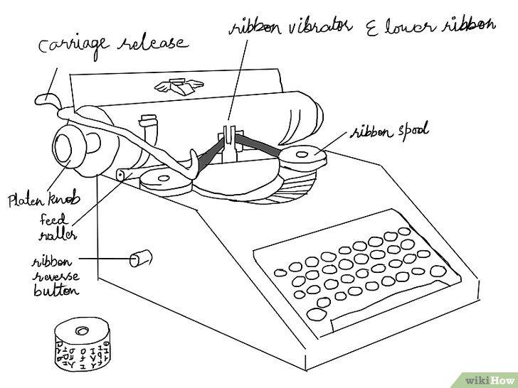 Come Comprare una Macchina per Scrivere Vintage