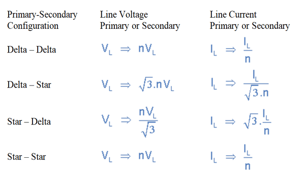 Rumus Perhitungan Trafo 3 Fasa