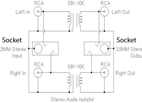Penyebab Dengung Pada Speaker Audio Dan Cara Mengatasinya