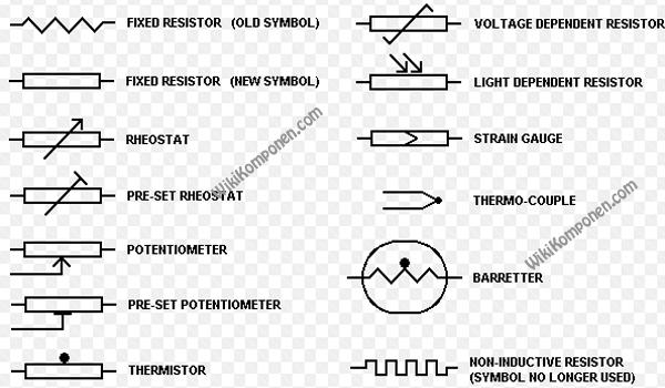 Simbol Komponen Resistor - Mengenal Simbol Komponen Elektronik Dasar Rangkaian Elektronika