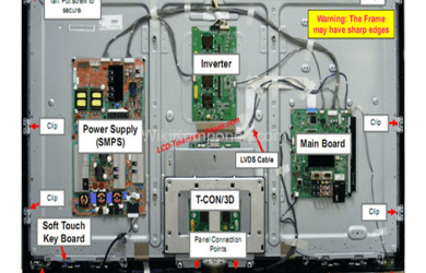 Kerusakan TV LED Tidak Ada Gambar tapi Ada Suara - Layout TV LED Beserta Nama Bloknya