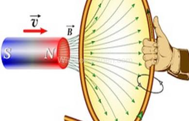 Teori Induksi Elektromagnetik Faraday Laws
