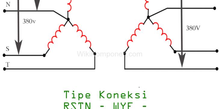 Gambar cara menghubungkan Koneksi Star WYE Trafo 3 Phase