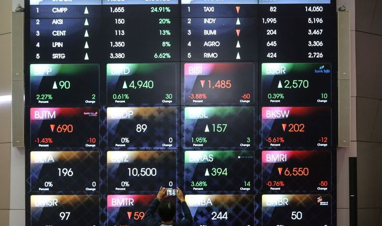 Kenaikan Indeks Harga Saham Di Bursa Efek Indonesia Tertinggi Di Dunia