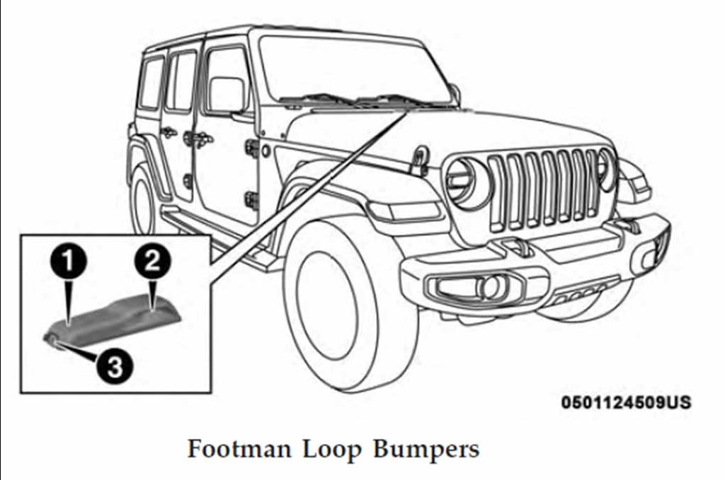 2 Important Leaks: '18 Jeep Wrangler JL Owner's Manual and