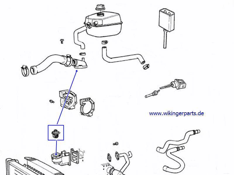 Volvo Thermostat 271664 › Wikingerparts