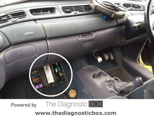 small resolution of fuse box renault espace 2000 wiring diagram basic fuse box on a renault espace