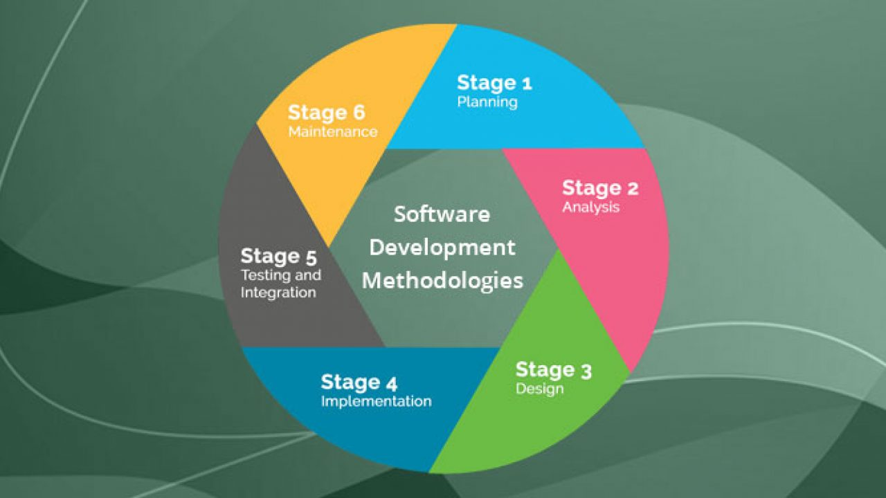 Top 5 advantages of the mobile application testing systems