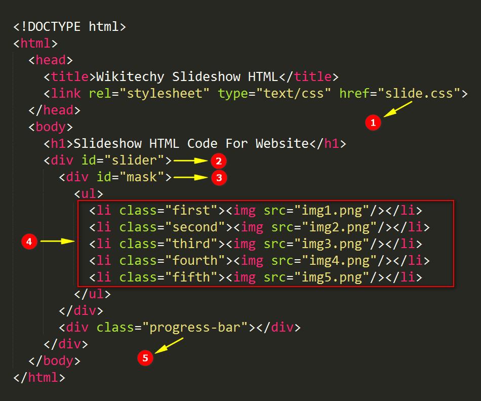 Slideshow Html Code For Website Wikitechy
