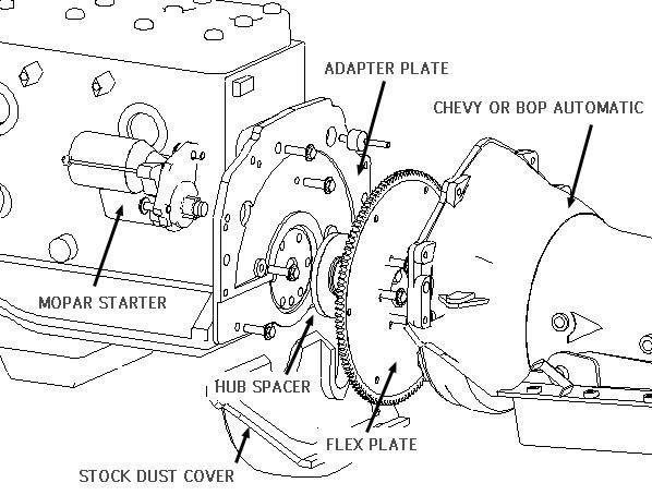 Flywheel Sel Engine Diagram, Flywheel, Free Engine Image