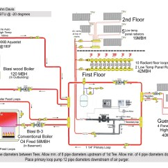 Boiler Control Wiring Diagrams How To Do A Diagram Heating Zone Valve Get Free Image About