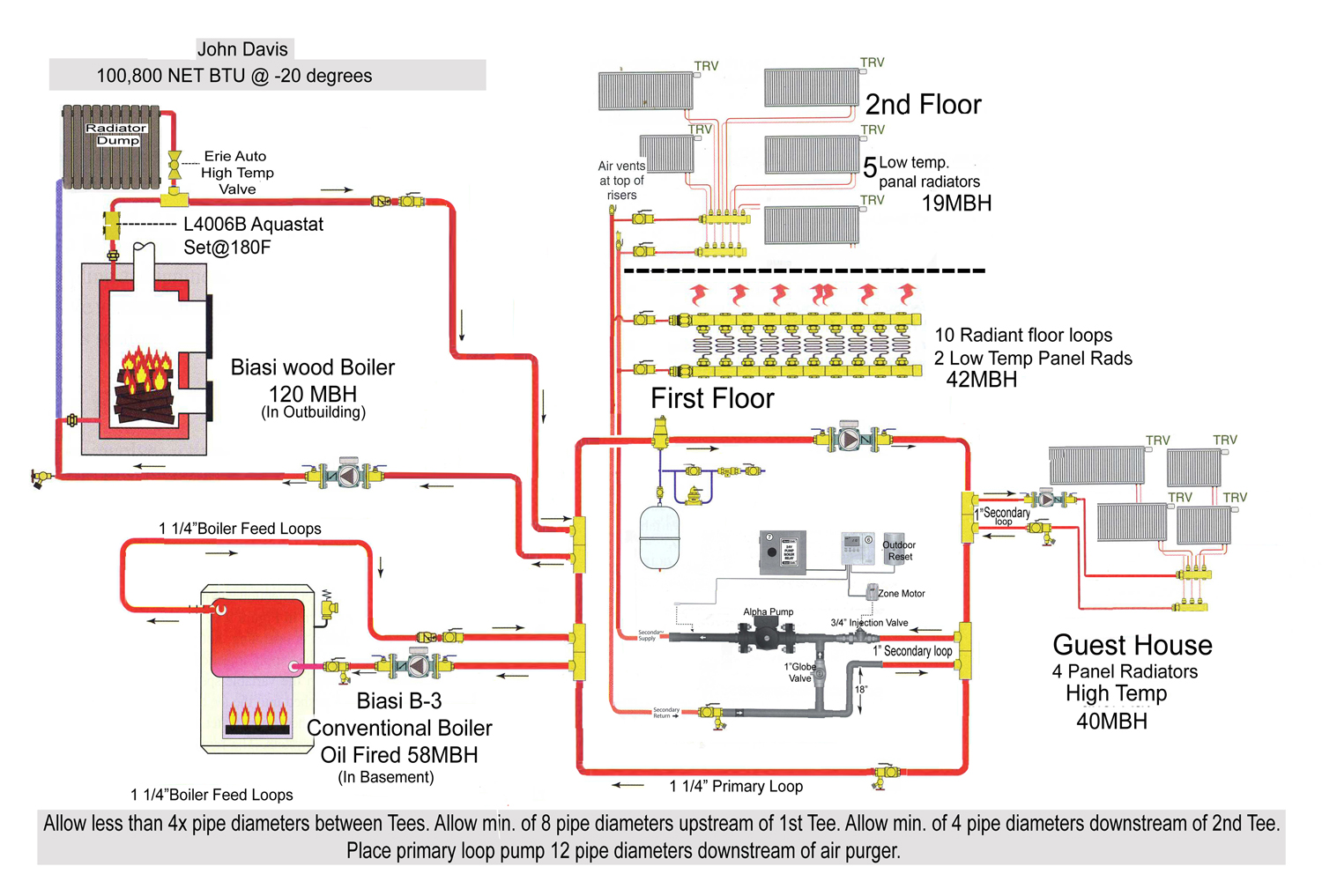 wiring diagram heating systems 2005 ford taurus radio zone valve get free image about