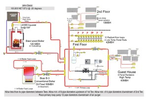 Installing a hot water boilerThe Journey | Johnny D Blog