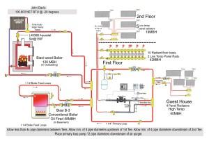Installing a hot water boilerThe Journey | Johnny D Blog