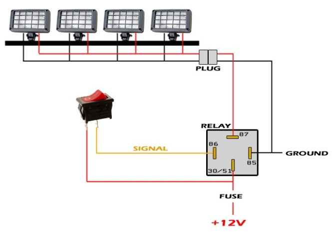 wiring diagram led light bar wiring diagram wiring diagram for cree led light bar and hernes