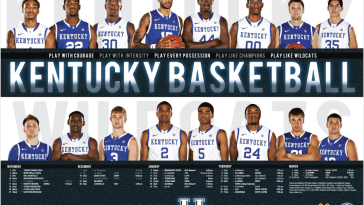 2013-2014 Kentucky Basketball Poster