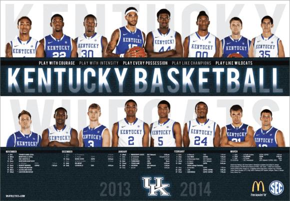 2013-2014 Kentucky Basketball Poster