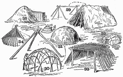 Native American Shacks and Shelters