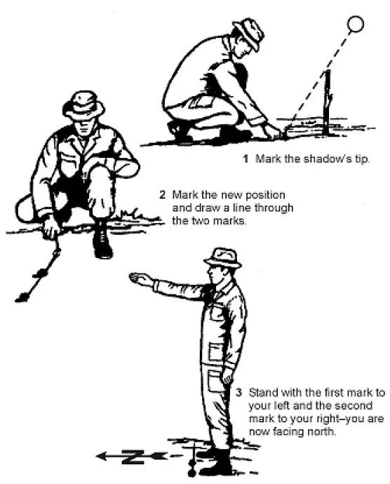 Shadow stick method of finding east west direction
