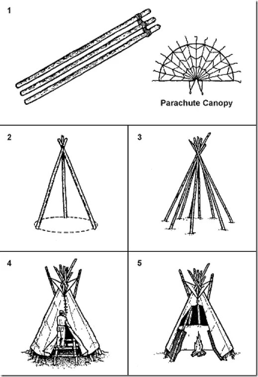 Steps to create a Three-Pole parachute tepee shelter