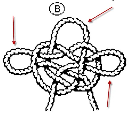 Masthead Knot - work loops out