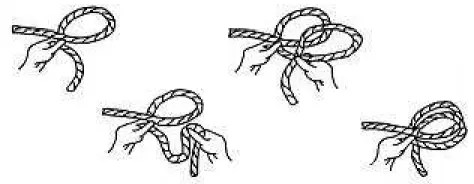 Clove Hitch and end-of-the-line Clove Hitch