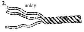 Unlay 5 rounds of the lay of the rope
