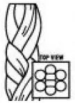 Everything you need to know about rope, cordage, and