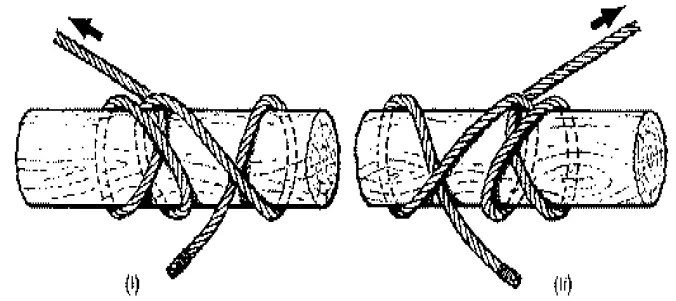 Construction of a Rolling Hitch