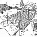 How to build an elevated, raised Bog Ken shelter in the wilderness