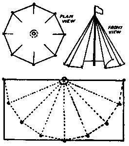 Conical Tent  sc 1 st  Wilderness DIY & 10 Tent Options Using Only 1 Tarp