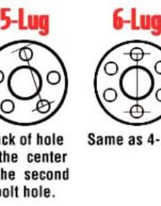 How to measure bolt patterns also wheel wild horses off road technical rh wildhorses