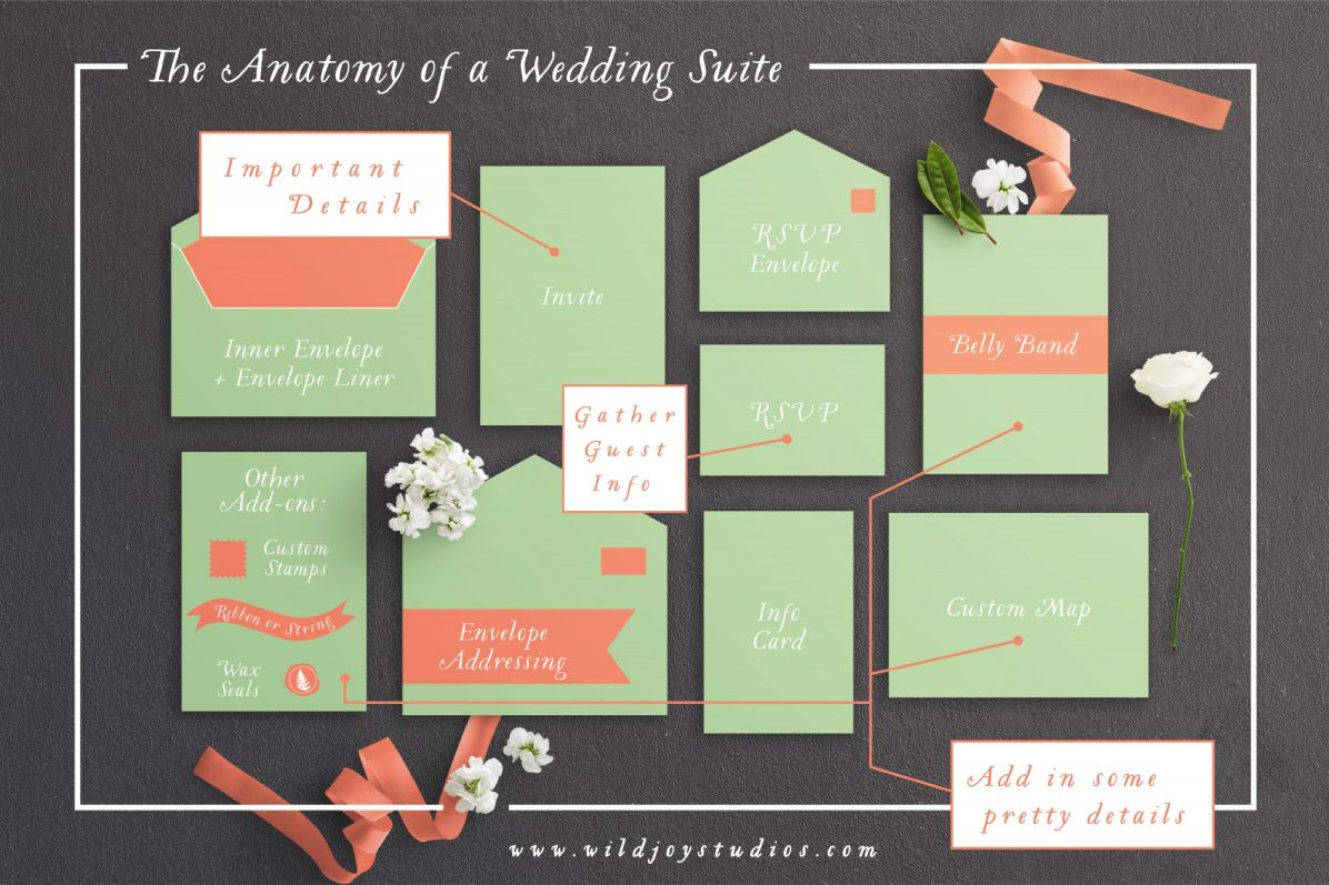 Anatomy of a Wedding Suite-01