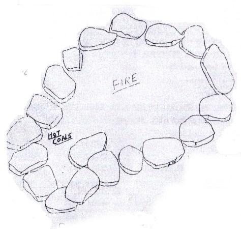 Keyhole lay drawing