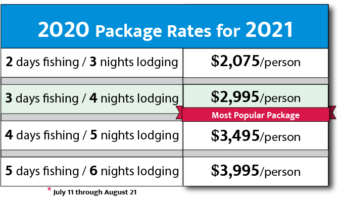 2020 Package Rates, Fishing rates