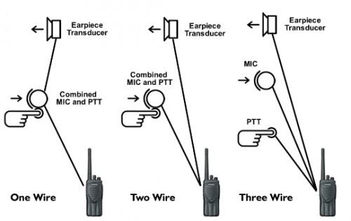 Headphone Wire Diagram / Circuit Diagram Repair Your