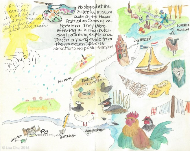 Illustrated map of our journey to Zuiderzee Museum in Enkhuizen, via train and ferry boat