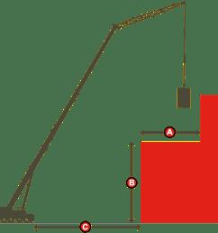 lift diagram [ 1021 x 873 Pixel ]