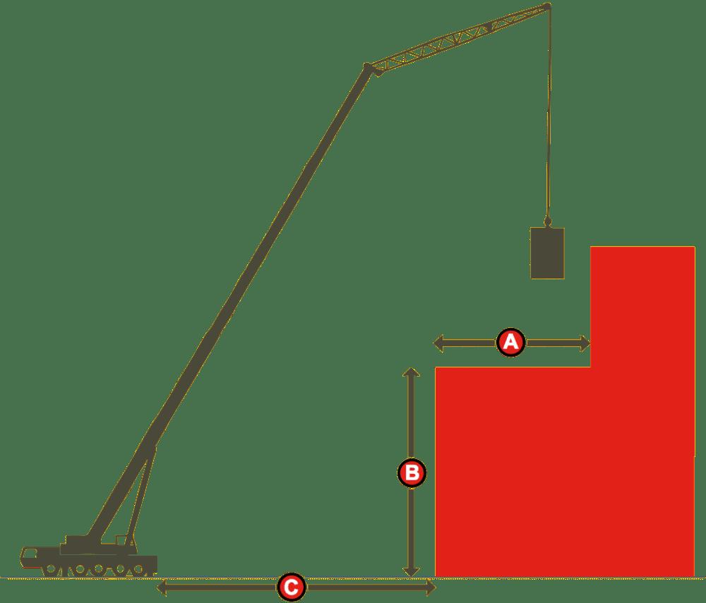 medium resolution of lift diagram
