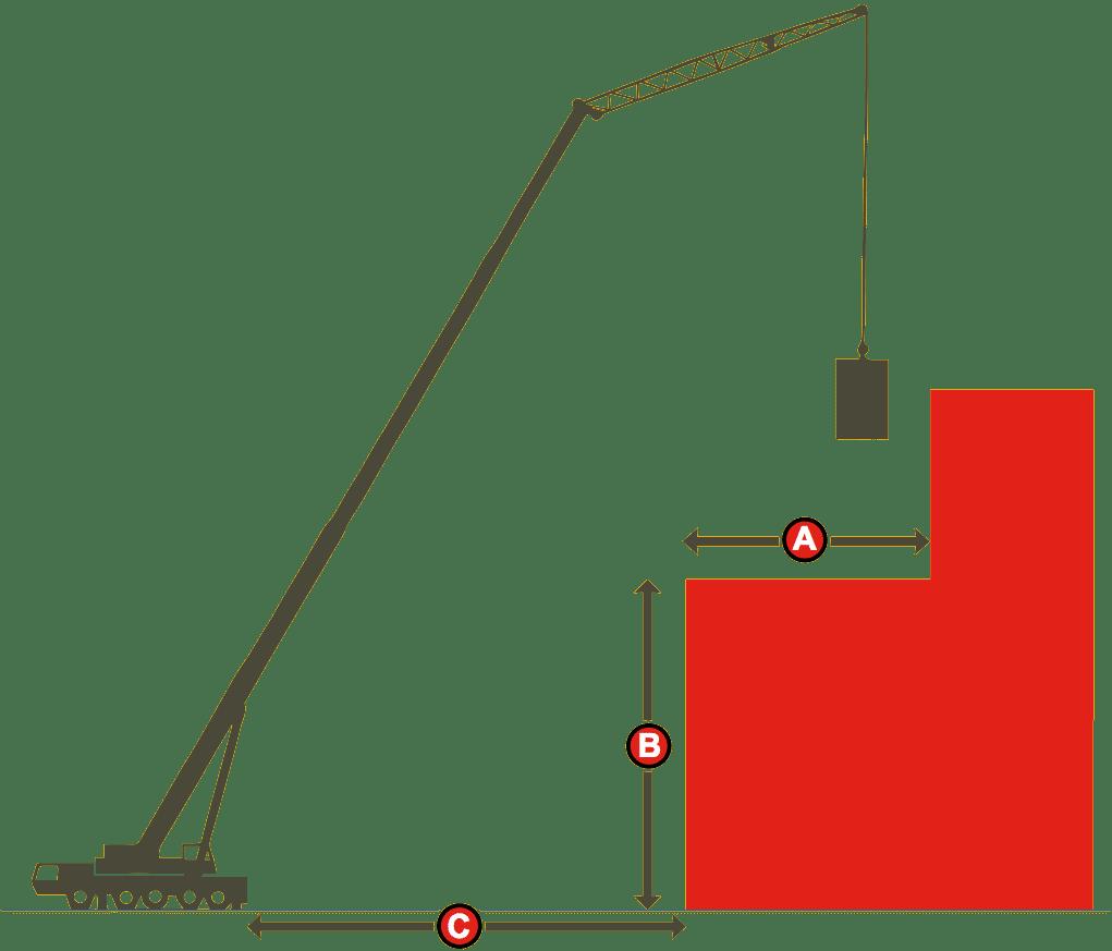 hight resolution of lift diagram