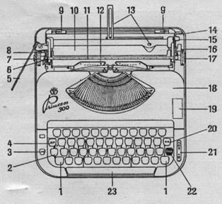 Parts Of A Manual Typewriter And Their Functions