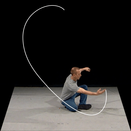 William Forsythe Choreographic Objects Films