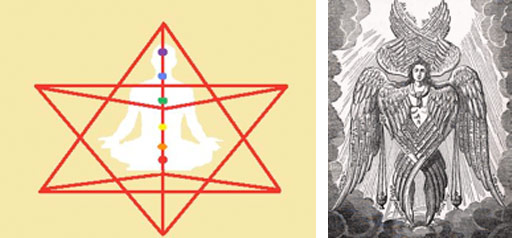 The Lowdown_ Merkabah & The Arts Of Ascension   Collectivus