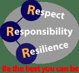 R Values logo